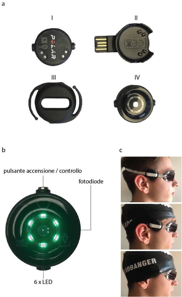 Specifiche tecniche del cardiofrequenzimetro per il nuoto Polar Verity Sense